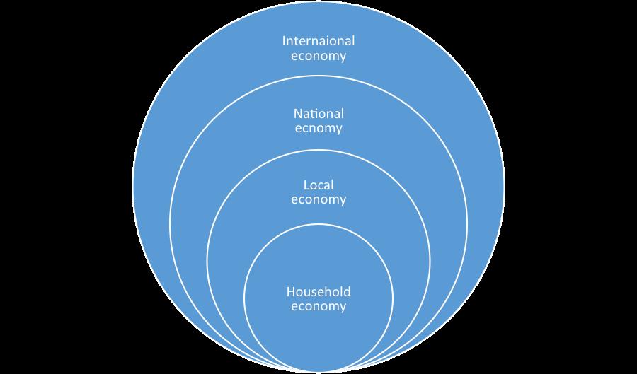 solving basic economic problem of mixed economics