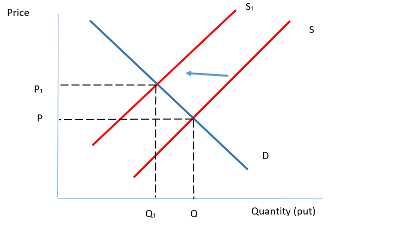 elasticity of demand case study Most people in this case might not willing to give up their  income elasticity of demand for bob's  a bank of italy study finds that intergenerational.